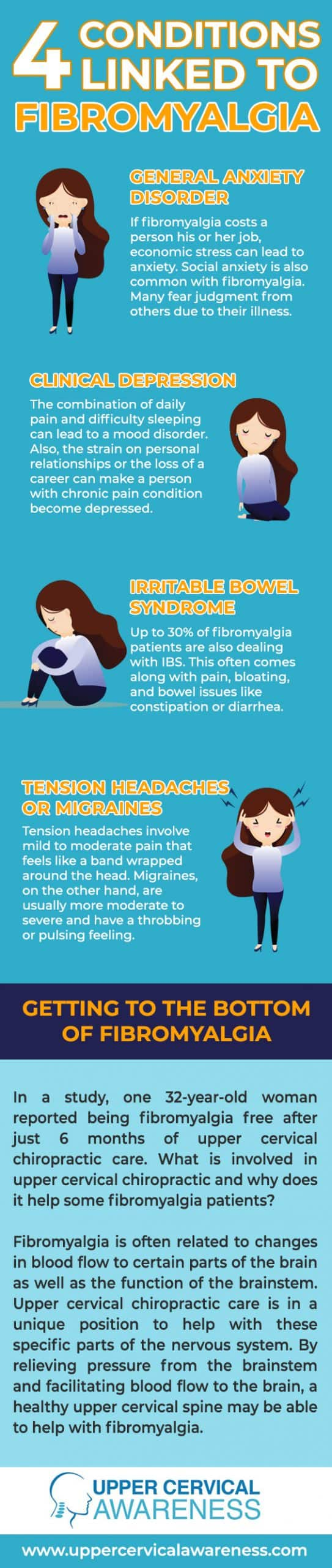 4 Devastating Associated Conditions Linked to Fibromyalgia